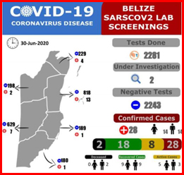 28th case of COVID recorded in Belize